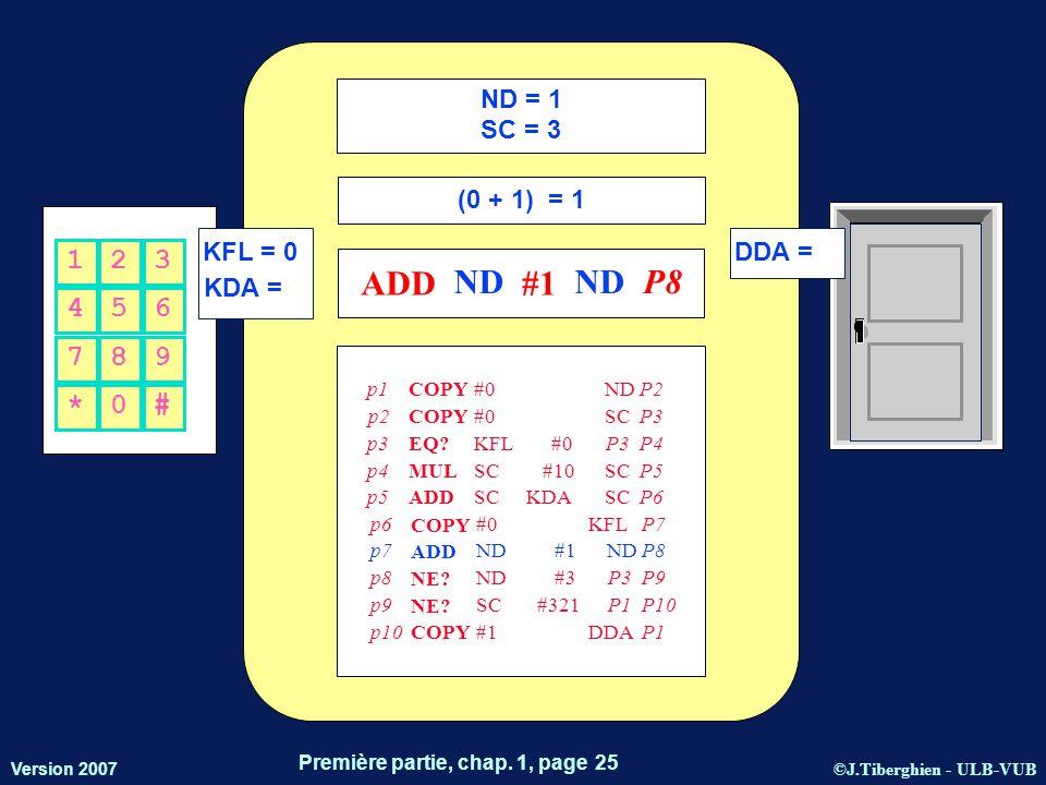 ©J.Tiberghien - ULB-VUB Version 2007 Première partie, chap. 1, page 25 KFL = 0 KDA = DDA = 456 123 *0# 789 ND = 1 SC = 3 (0 + 1) = 1 ADD ND #1 ND P8 p