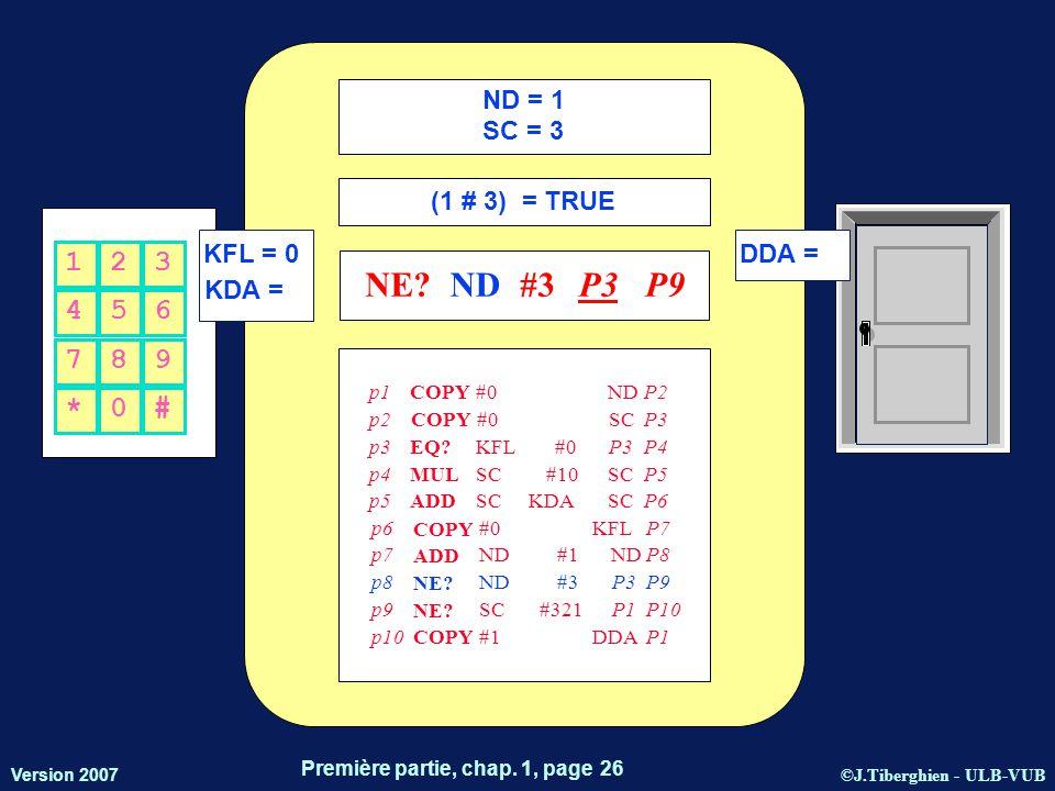 ©J.Tiberghien - ULB-VUB Version 2007 Première partie, chap. 1, page 26 KFL = 0 KDA = DDA = 456 123 *0# 789 ND = 1 SC = 3 (1 # 3) = TRUE NE?ND#3P3P9 p1