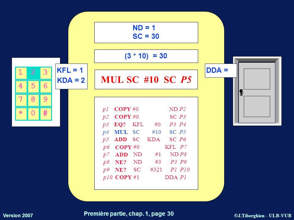 ©J.Tiberghien - ULB-VUB Version 2007 Première partie, chap. 1, page 30 KFL = 1 KDA = 2 DDA = 456 123 *0# 789 ND = 1 SC = 30 (3 * 10) = 30 MULSC#10SC P