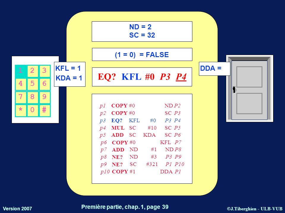 ©J.Tiberghien - ULB-VUB Version 2007 Première partie, chap. 1, page 39 KFL = 1 KDA = 1 DDA = 456 123 *0# 789 ND = 2 SC = 32 (1 = 0) = FALSE EQ? KFL#0P