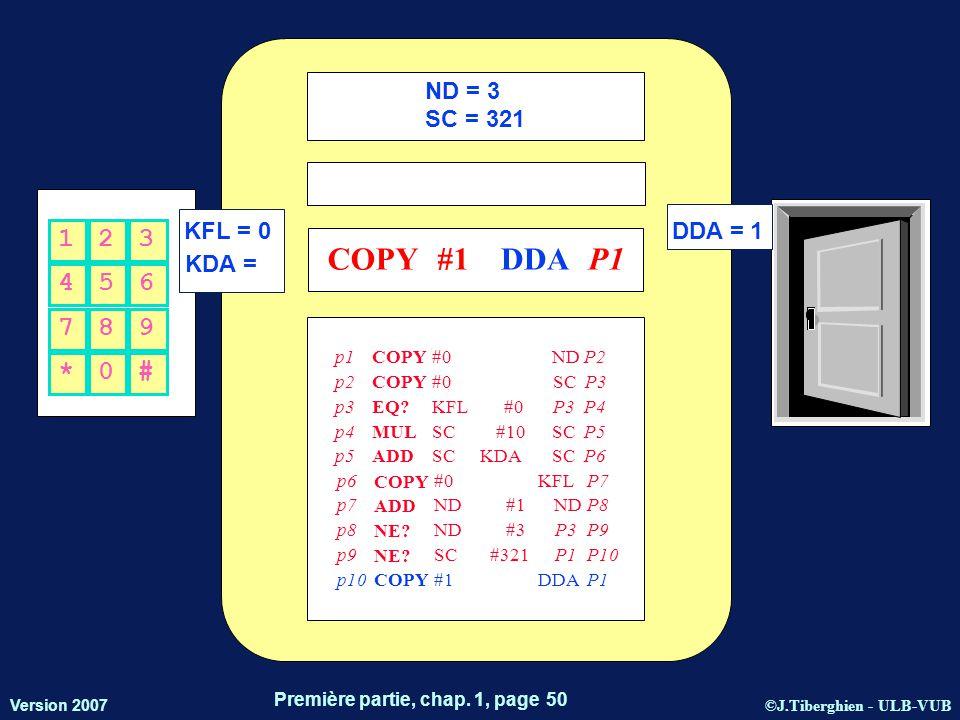 ©J.Tiberghien - ULB-VUB Version 2007 Première partie, chap. 1, page 50 KFL = 0 KDA = DDA = 1 456 123 *0# 789 ND = 3 SC = 321 COPY#1DDAP1 p1 COPY #0NDP