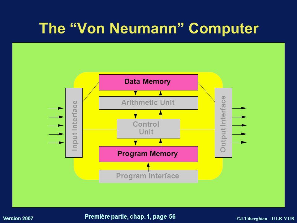 """©J.Tiberghien - ULB-VUB Version 2007 Première partie, chap. 1, page 56 The """"Von Neumann"""" Computer Data Memory Arithmetic Unit Control Unit Program Mem"""