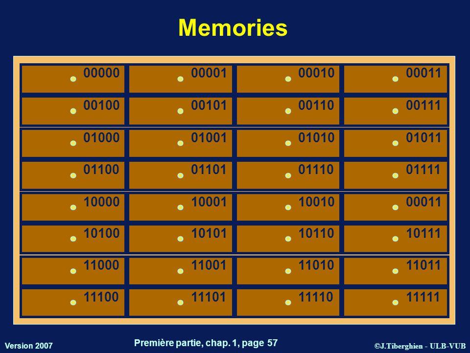 ©J.Tiberghien - ULB-VUB Version 2007 Première partie, chap. 1, page 57 Memories 00000000010001000011 00100001010011000111 01000010010101001011 0110001