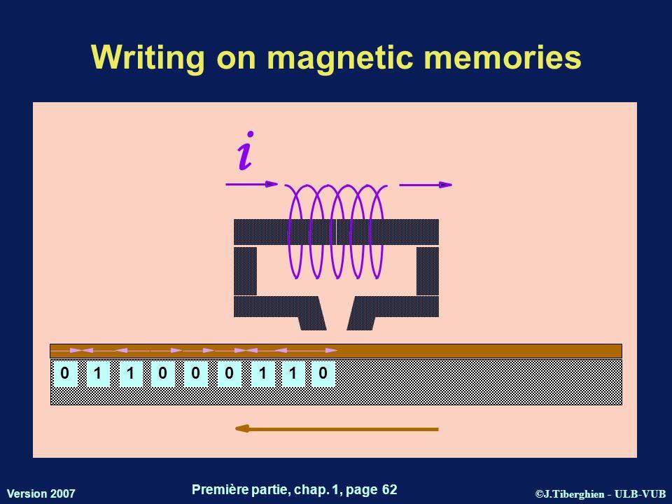 ©J.Tiberghien - ULB-VUB Version 2007 Première partie, chap. 1, page 62 Writing on magnetic memories i 000001111