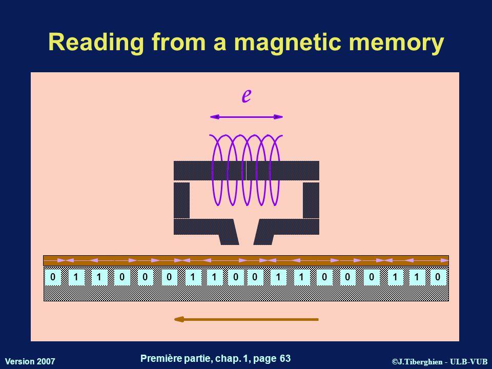 ©J.Tiberghien - ULB-VUB Version 2007 Première partie, chap. 1, page 63 Reading from a magnetic memory e 000001111 000001111