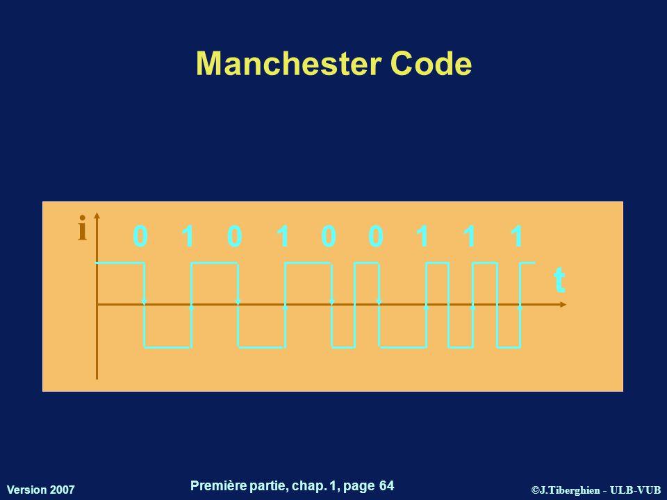 ©J.Tiberghien - ULB-VUB Version 2007 Première partie, chap. 1, page 64 Manchester Code 0 00011111 i t