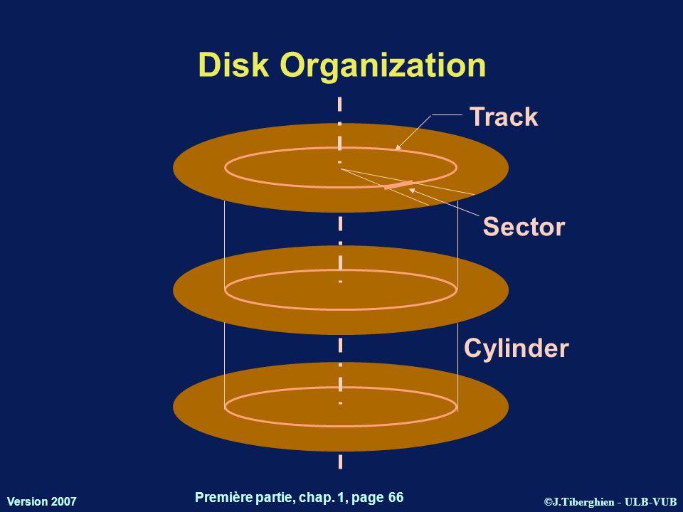 ©J.Tiberghien - ULB-VUB Version 2007 Première partie, chap. 1, page 66 Disk Organization Sector Track Cylinder