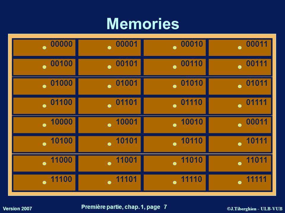 ©J.Tiberghien - ULB-VUB Version 2007 Première partie, chap. 1, page 7 Memories 00000000010001000011 00100001010011000111 01000010010101001011 01100011