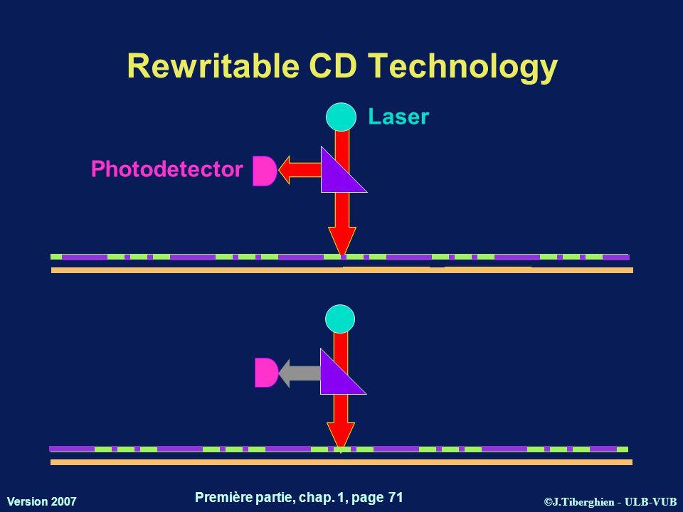 ©J.Tiberghien - ULB-VUB Version 2007 Première partie, chap. 1, page 71 Rewritable CD Technology Laser Photodetector