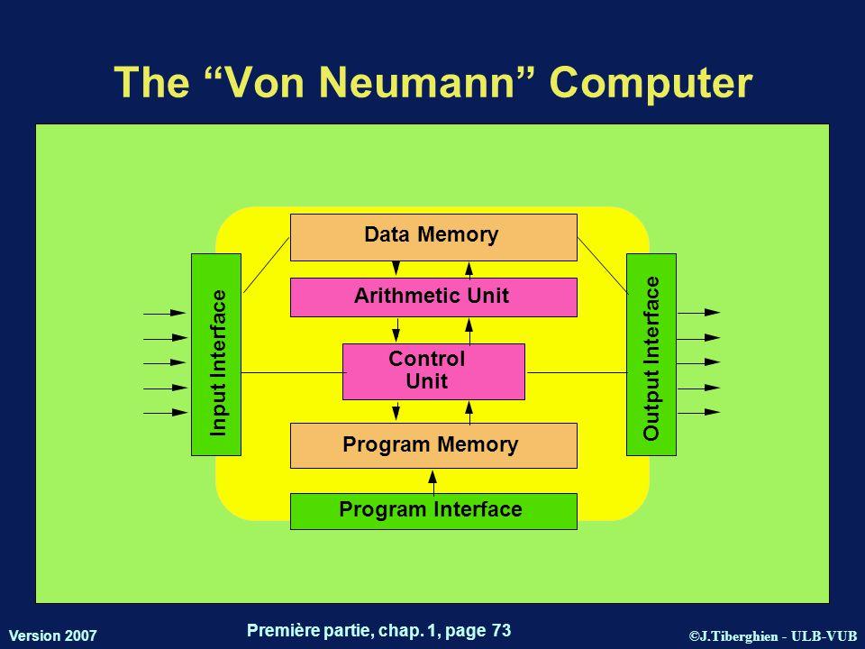 """©J.Tiberghien - ULB-VUB Version 2007 Première partie, chap. 1, page 73 The """"Von Neumann"""" Computer Data Memory Arithmetic Unit Control Unit Program Mem"""
