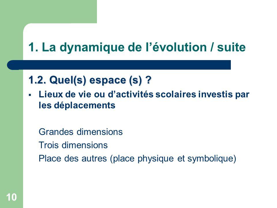 10 1.La dynamique de l'évolution / suite 1.2. Quel(s) espace (s) .