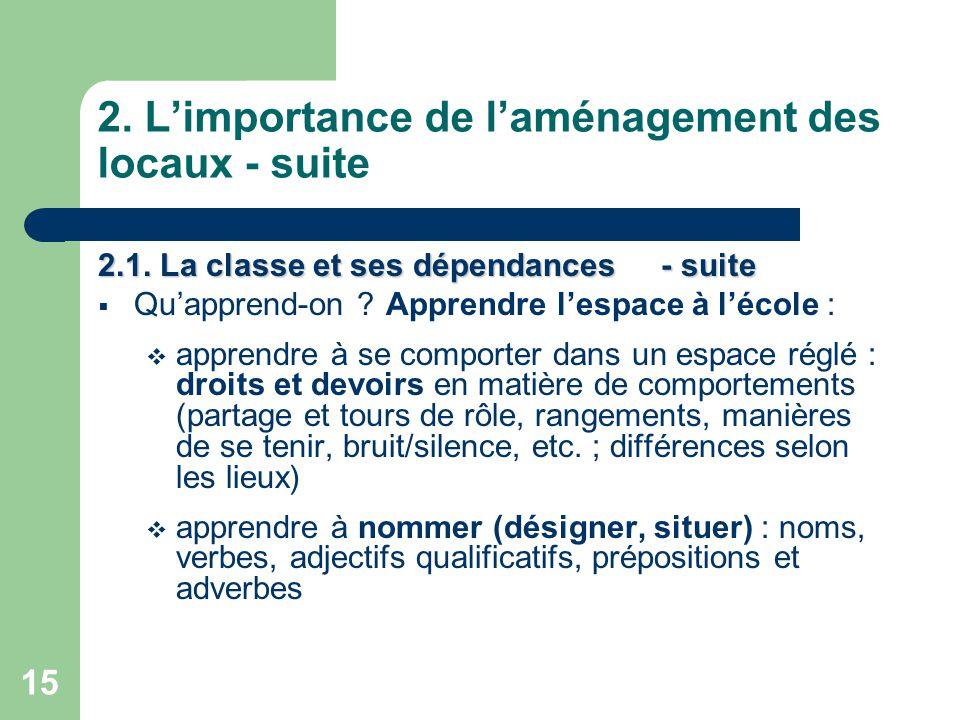 15 2.L'importance de l'aménagement des locaux - suite 2.1.