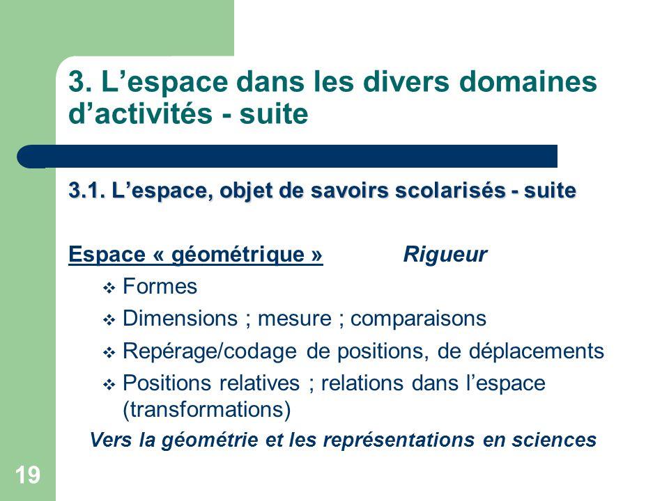 19 3.L'espace dans les divers domaines d'activités - suite 3.1.
