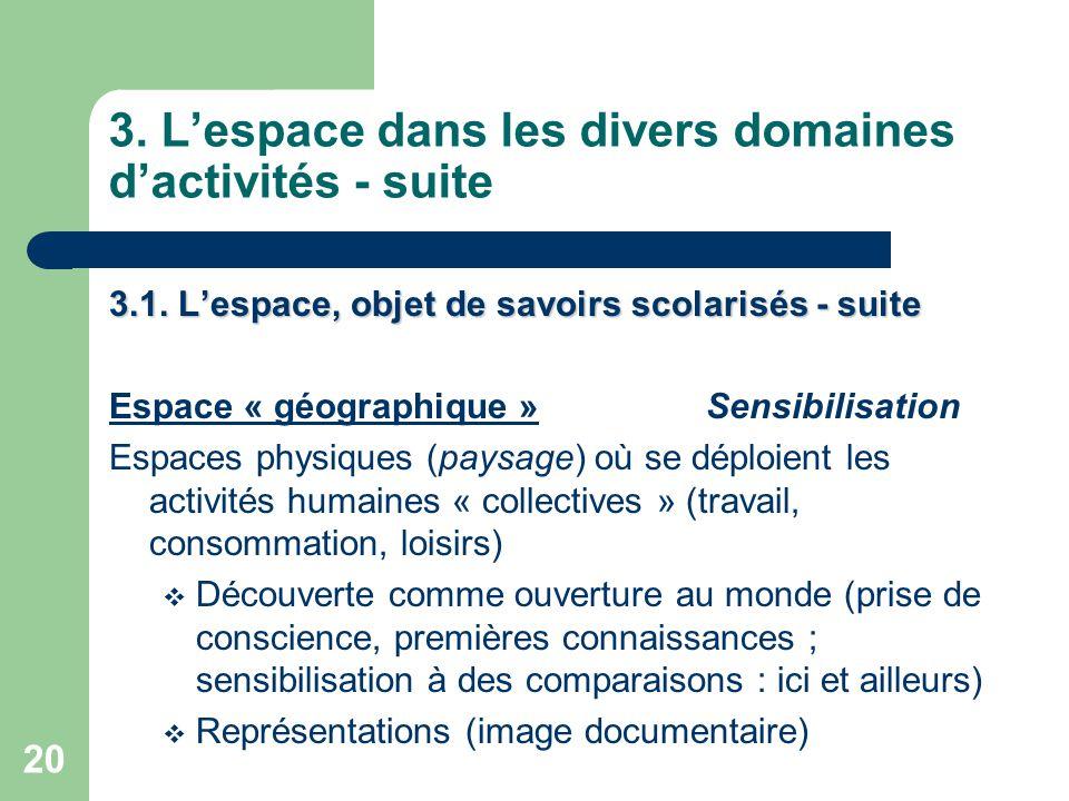 20 3.L'espace dans les divers domaines d'activités - suite 3.1.
