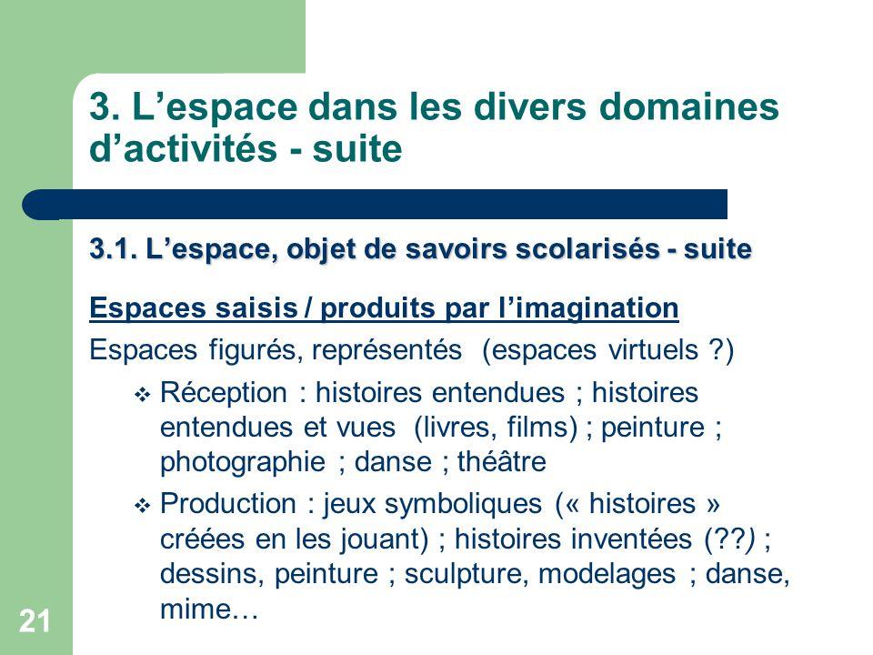 21 3.L'espace dans les divers domaines d'activités - suite 3.1.