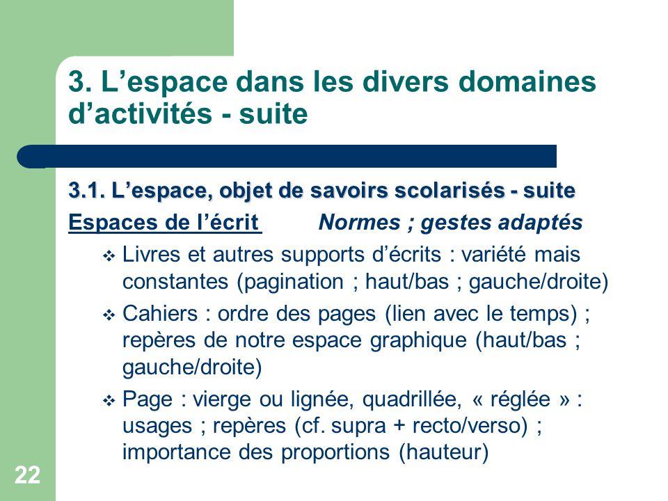 22 3.L'espace dans les divers domaines d'activités - suite 3.1.