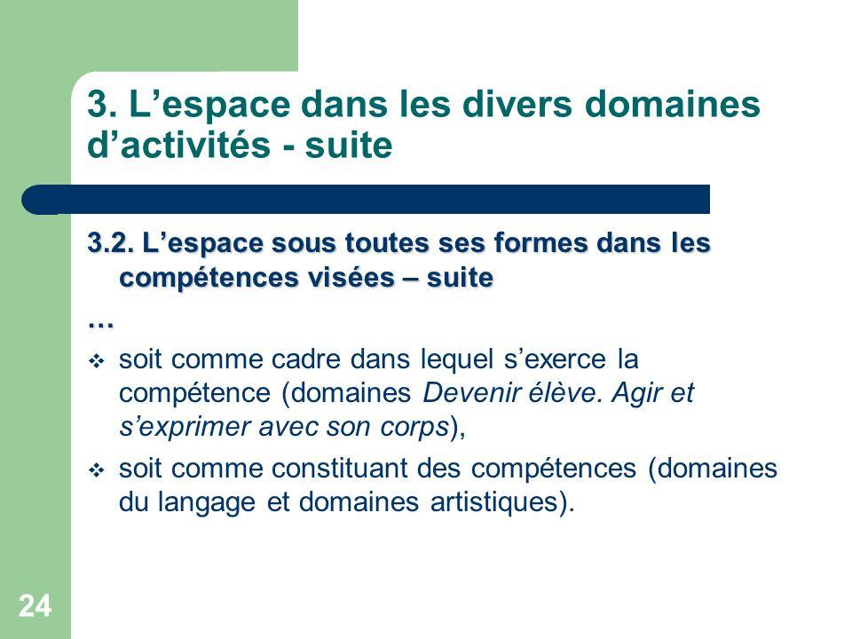 24 3.L'espace dans les divers domaines d'activités - suite 3.2.