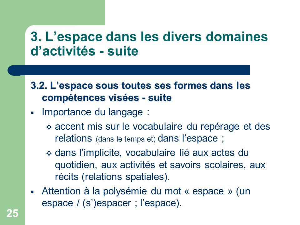 25 3.L'espace dans les divers domaines d'activités - suite 3.2.