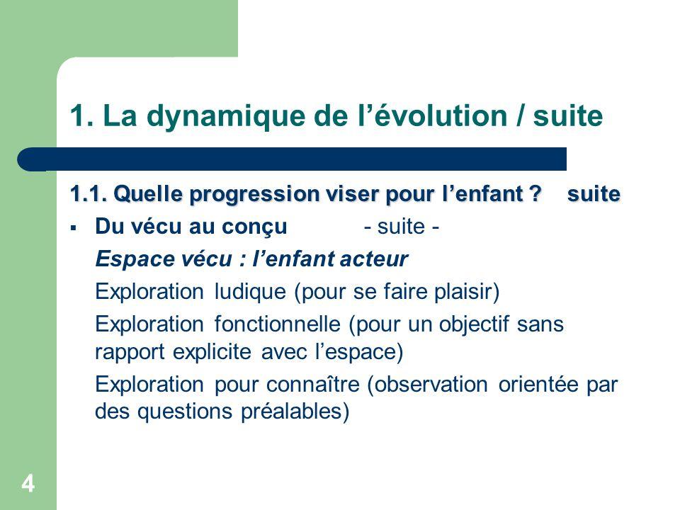 4 1.La dynamique de l'évolution / suite 1.1. Quelle progression viser pour l'enfant .