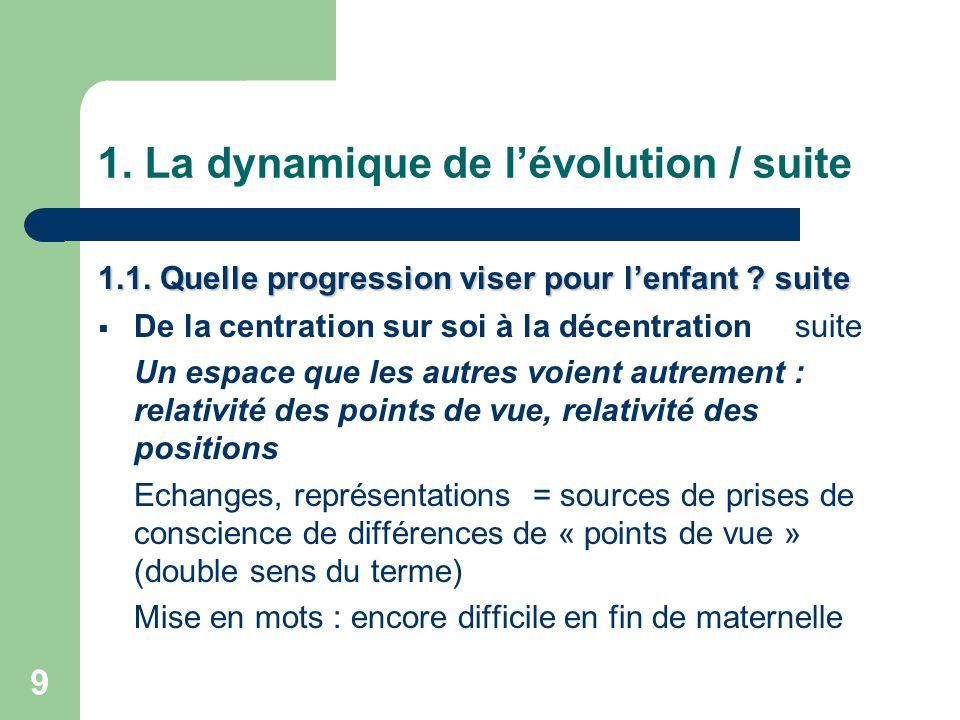 9 1.La dynamique de l'évolution / suite 1.1. Quelle progression viser pour l'enfant .