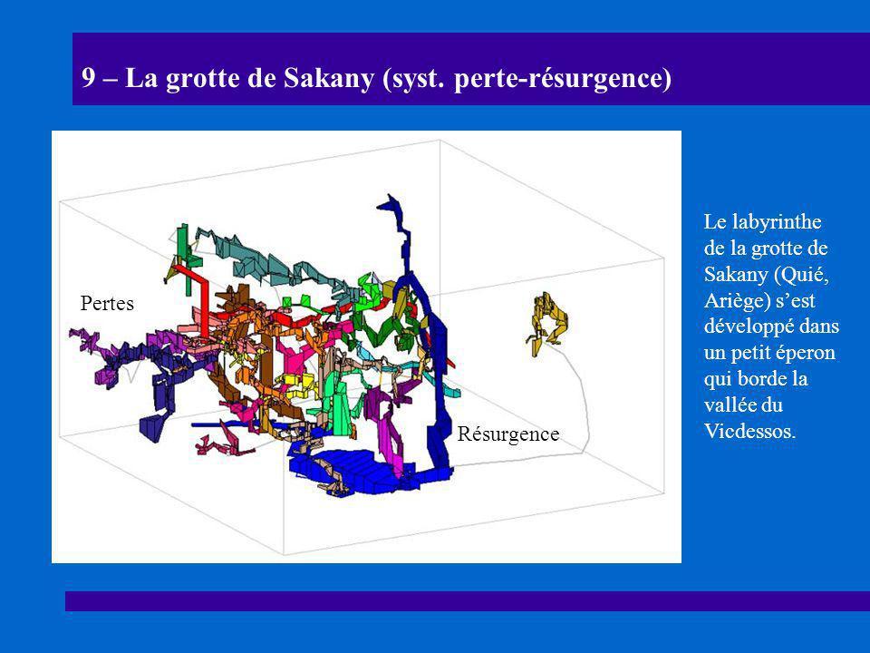 9 – La grotte de Sakany (syst. perte-résurgence) Le labyrinthe de la grotte de Sakany (Quié, Ariège) s'est développé dans un petit éperon qui borde la