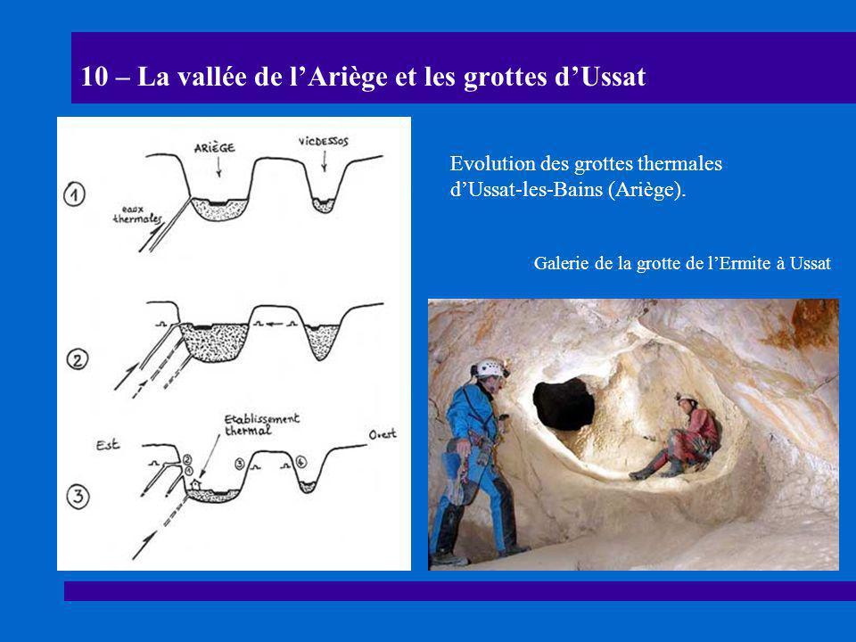 10 – La vallée de l'Ariège et les grottes d'Ussat Evolution des grottes thermales d'Ussat-les-Bains (Ariège).