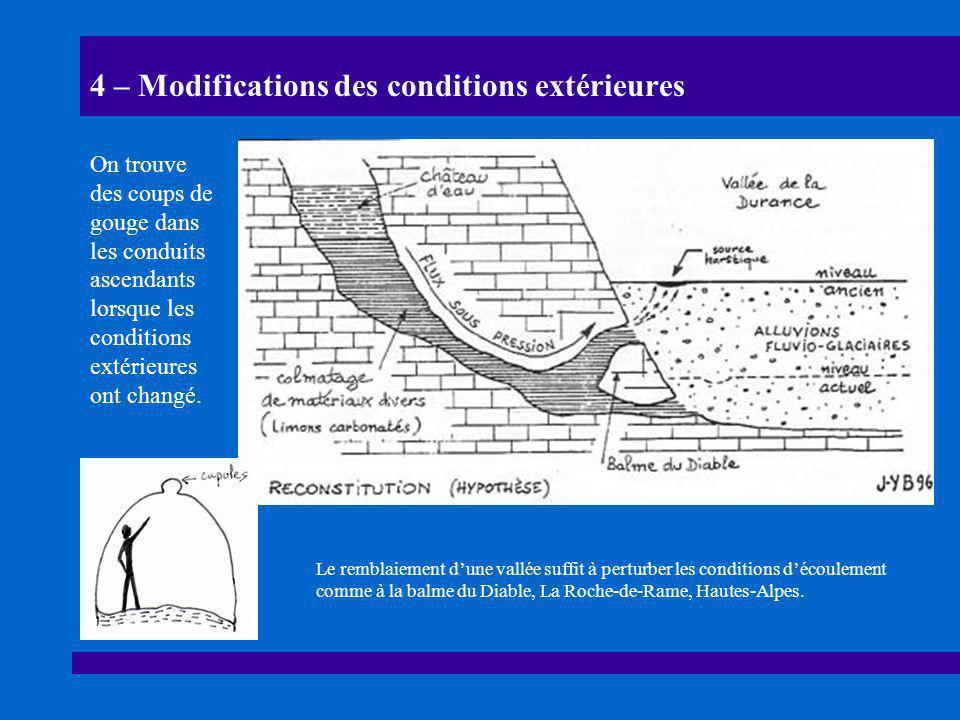 4 – Modifications des conditions extérieures On trouve des coups de gouge dans les conduits ascendants lorsque les conditions extérieures ont changé.