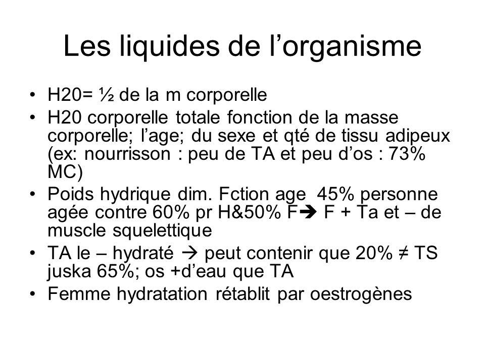 Les liquides de l'organisme H20= ½ de la m corporelle H20 corporelle totale fonction de la masse corporelle; l'age; du sexe et qté de tissu adipeux (e