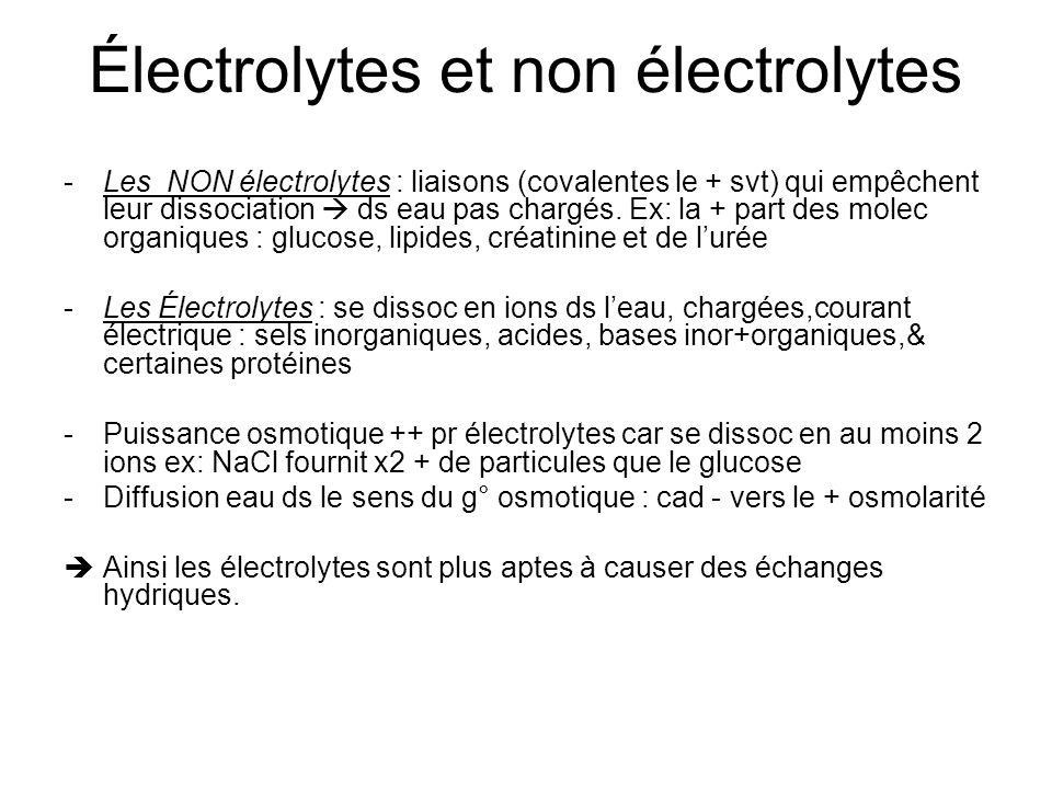 Électrolytes et non électrolytes -Les NON électrolytes : liaisons (covalentes le + svt) qui empêchent leur dissociation  ds eau pas chargés. Ex: la +
