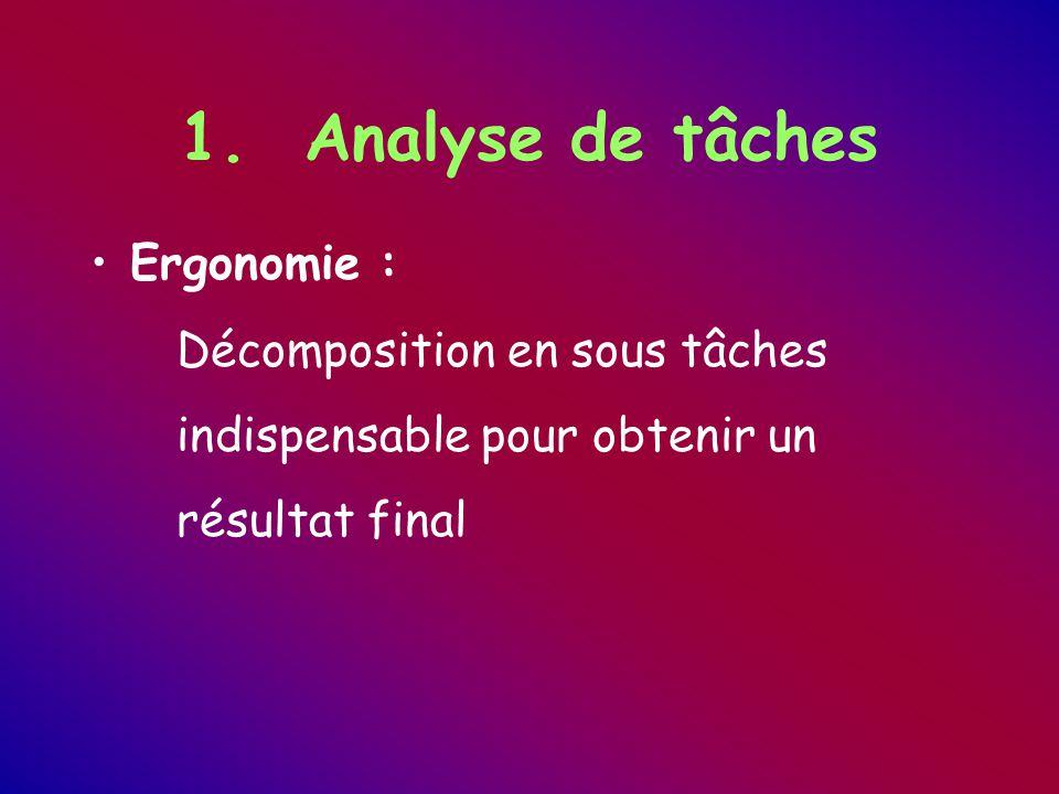1. Analyse de tâches Ergonomie : Décomposition en sous tâches indispensable pour obtenir un résultat final