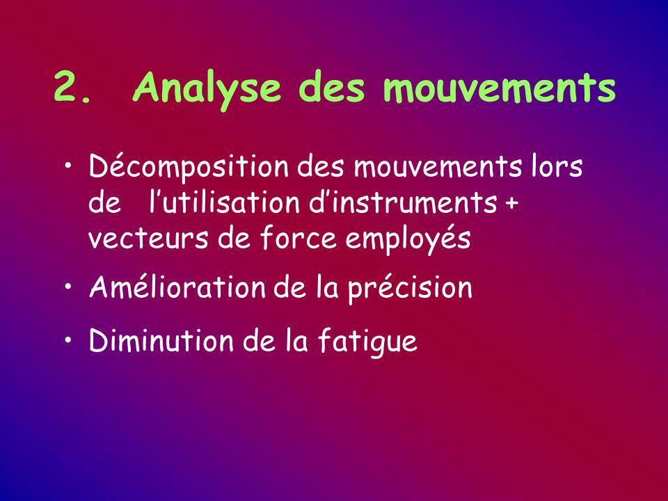 2. Analyse des mouvements Décomposition des mouvements lors de l'utilisation d'instruments + vecteurs de force employés Amélioration de la précision D