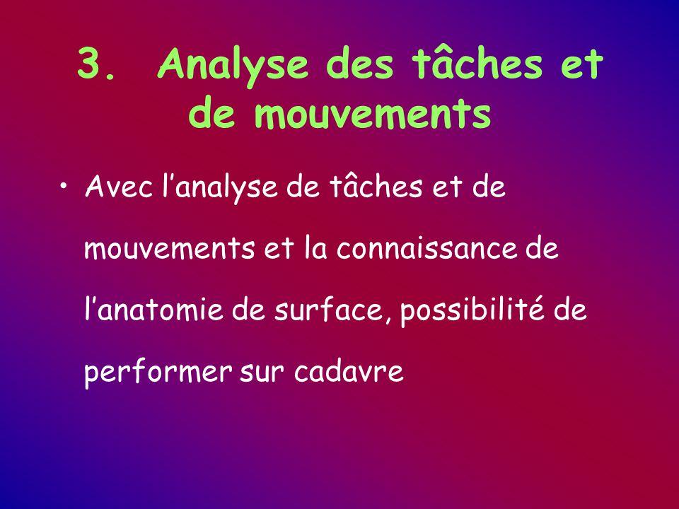 3. Analyse des tâches et de mouvements Avec l'analyse de tâches et de mouvements et la connaissance de l'anatomie de surface, possibilité de performer