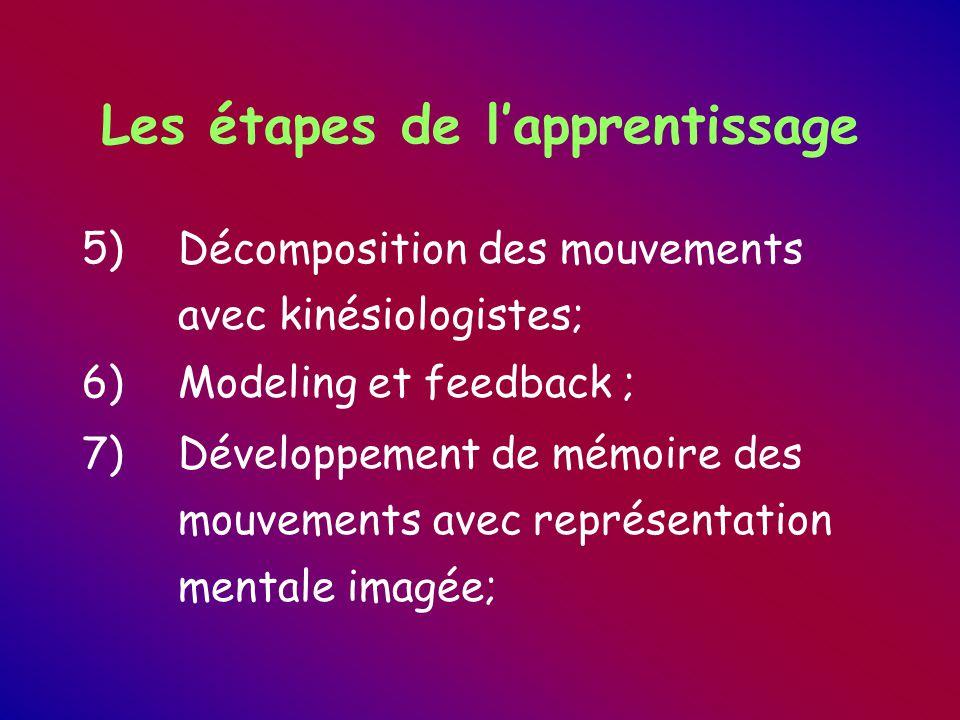 Les étapes de l'apprentissage 5)Décomposition des mouvements avec kinésiologistes; 6)Modeling et feedback ; 7)Développement de mémoire des mouvements avec représentation mentale imagée;