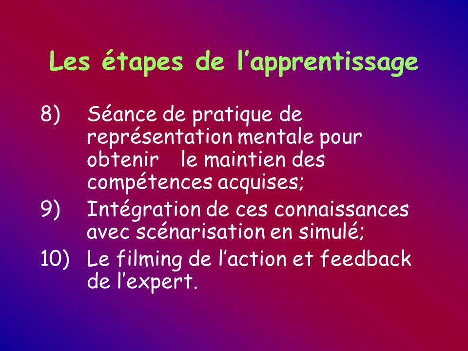 Les étapes de l'apprentissage 8)Séance de pratique de représentation mentale pour obtenir le maintien des compétences acquises; 9)Intégration de ces connaissances avec scénarisation en simulé; 10)Le filming de l'action et feedback de l'expert.