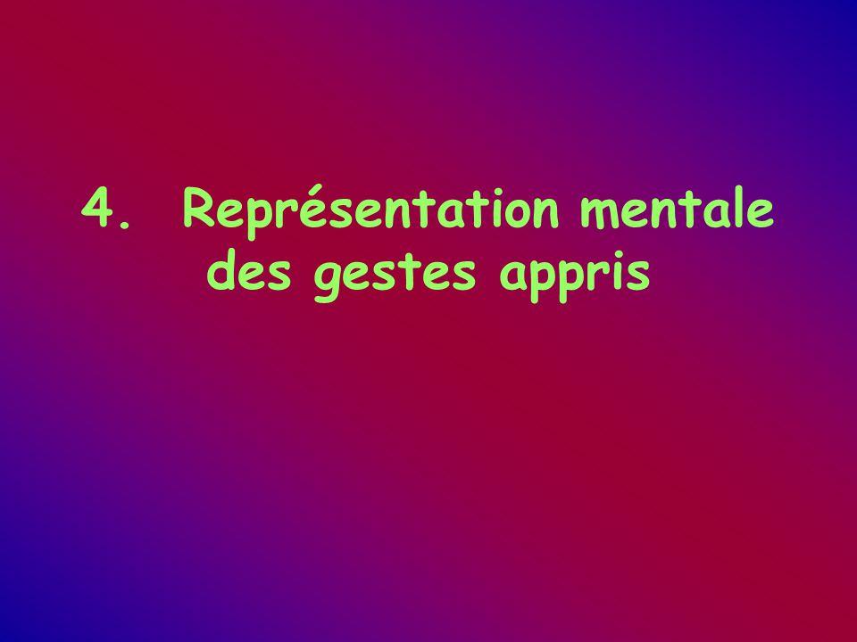 4. Représentation mentale des gestes appris
