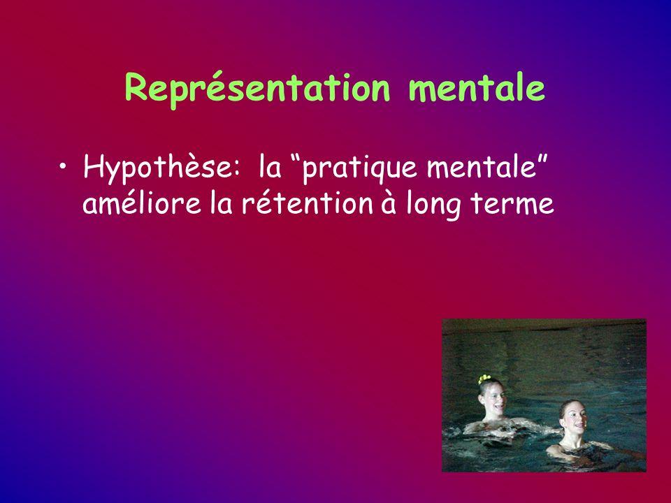 Représentation mentale Hypothèse: la pratique mentale améliore la rétention à long terme