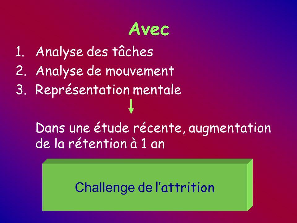 Avec 1.Analyse des tâches 2.Analyse de mouvement 3.Représentation mentale Dans une étude récente, augmentation de la rétention à 1 an Challenge de l'a