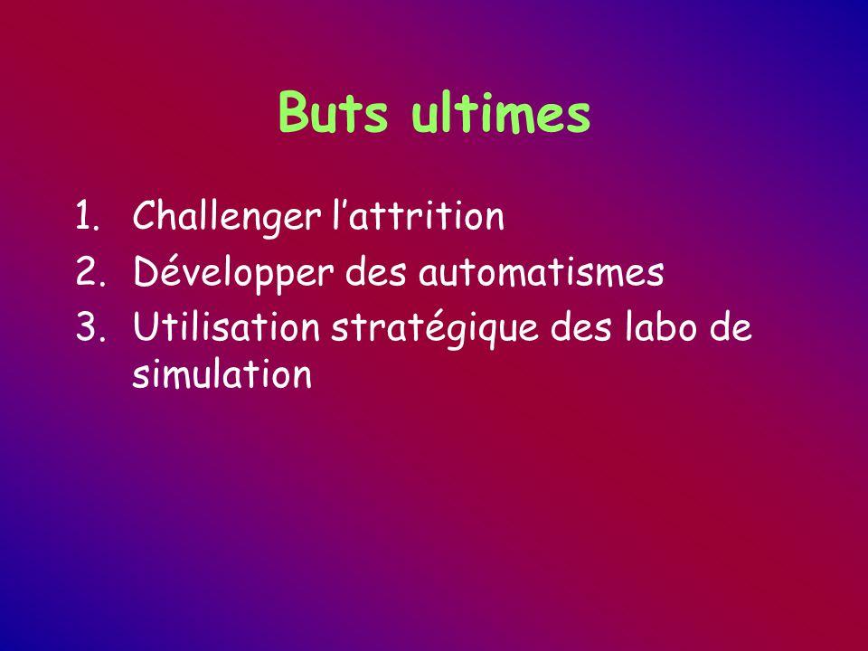 Buts ultimes 1.Challenger l'attrition 2.Développer des automatismes 3.Utilisation stratégique des labo de simulation