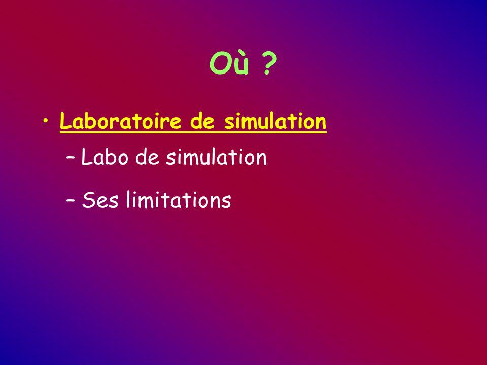 Où ? Laboratoire de simulation –Labo de simulation –Ses limitations