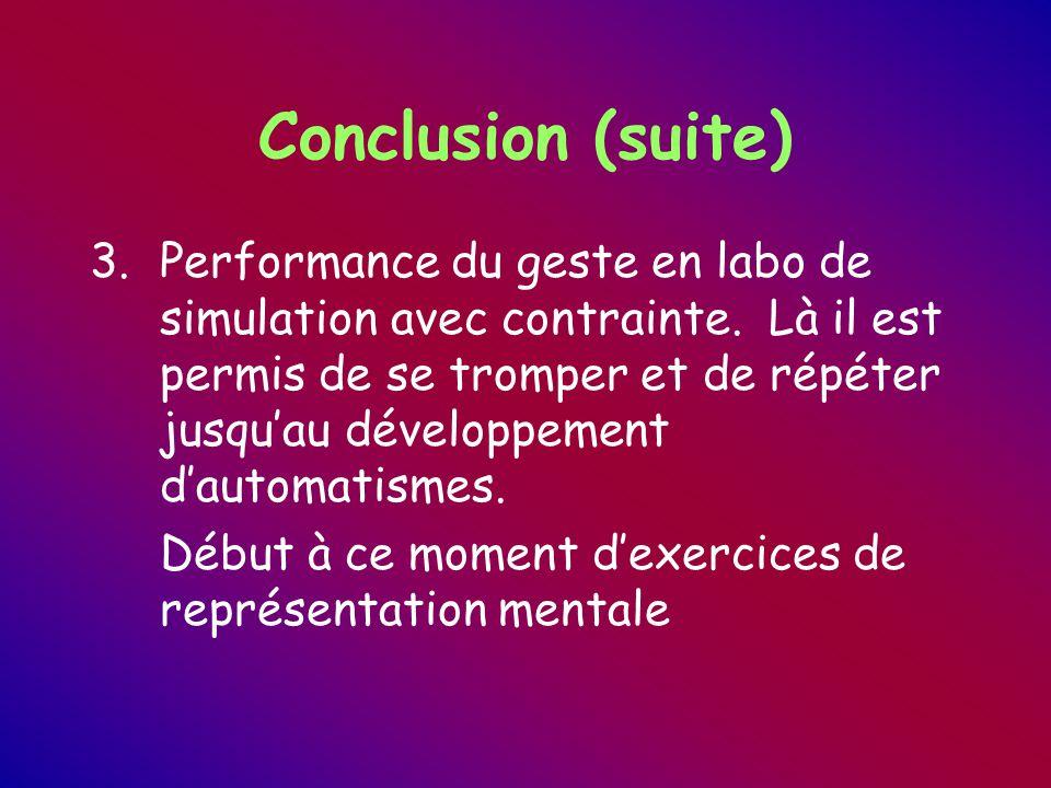 Conclusion (suite) 3.Performance du geste en labo de simulation avec contrainte. Là il est permis de se tromper et de répéter jusqu'au développement d