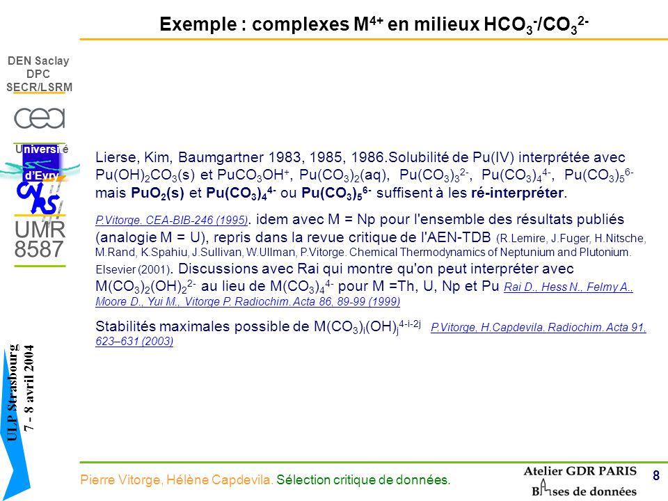 9 DEN Saclay DPC SECR/LSRM Pierre Vitorge, Hélène Capdevila.