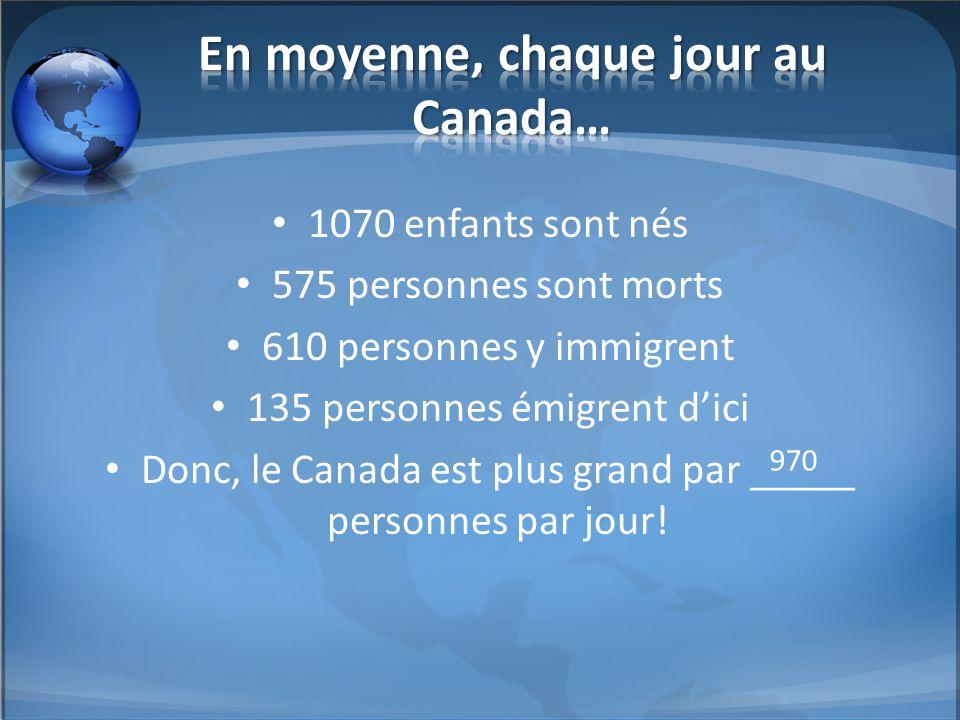1070 enfants sont nés 575 personnes sont morts 610 personnes y immigrent 135 personnes émigrent d'ici Donc, le Canada est plus grand par _____ personn