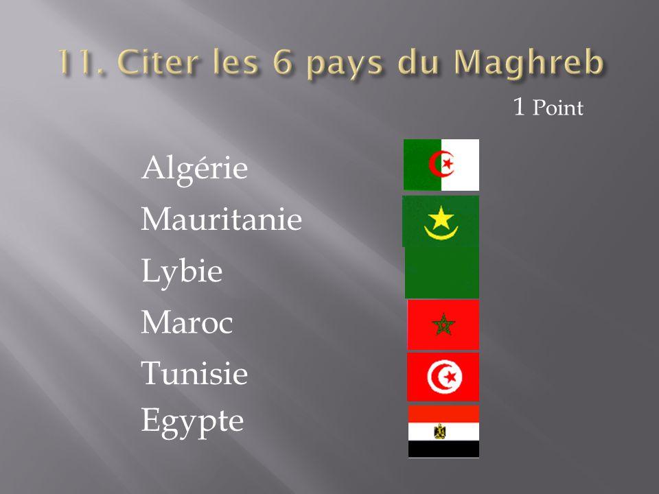 Algérie Egypte Mauritanie Lybie Tunisie Maroc 1 Point