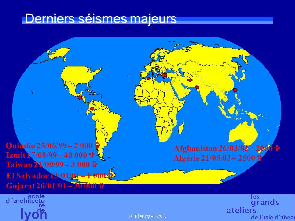 école d 'architectu re de l yon les grands ateliers de l'isle d'abeau F. Fleury - EAL Derniers séismes majeurs Quindio 25/06/99 – 2 000  Izmit 17/08/