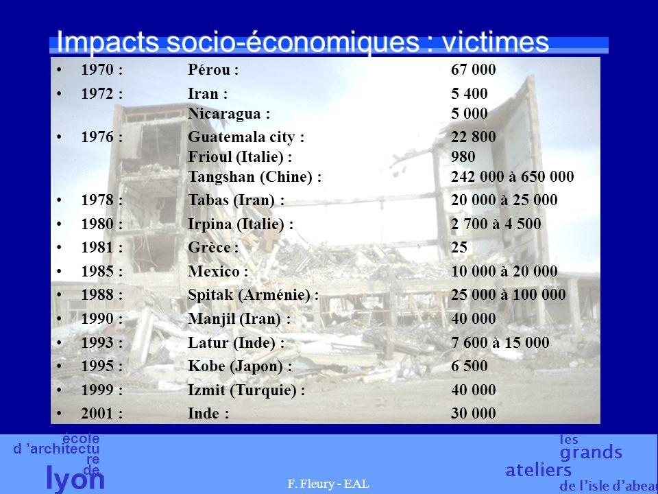 école d 'architectu re de l yon les grands ateliers de l'isle d'abeau F. Fleury - EAL Impacts socio-économiques : victimes 1970 :Pérou :67 000 1972 :I
