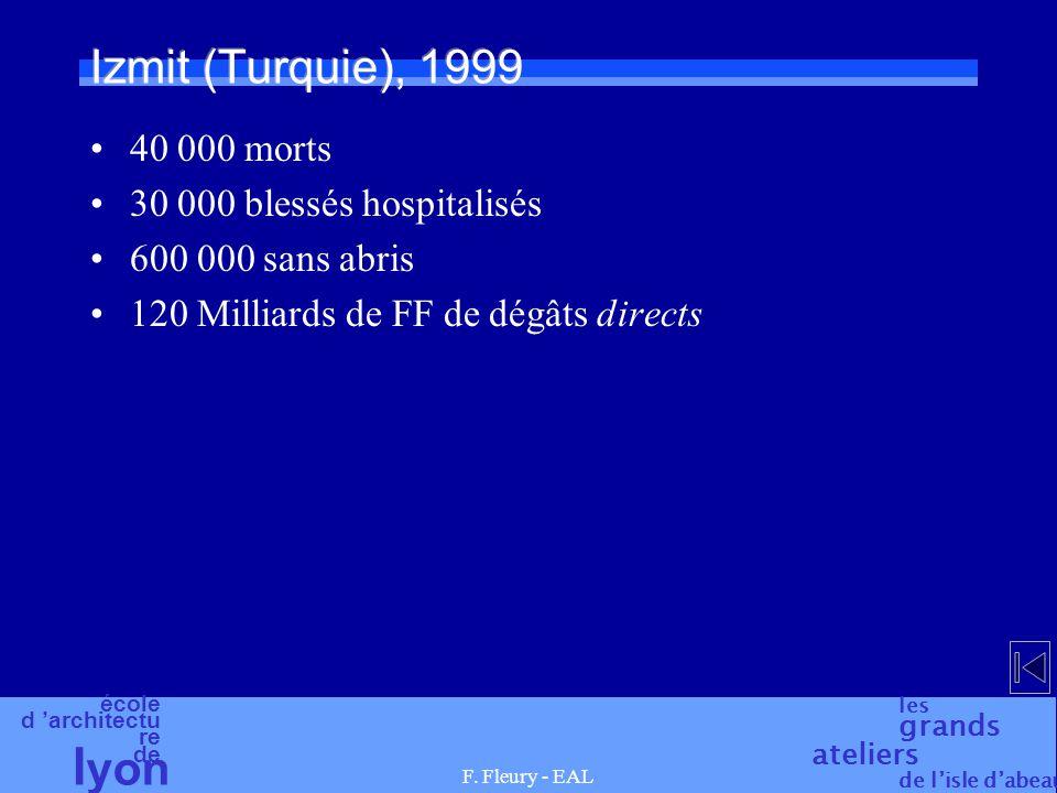 école d 'architectu re de l yon les grands ateliers de l'isle d'abeau F. Fleury - EAL Izmit (Turquie), 1999 40 000 morts 30 000 blessés hospitalisés 6