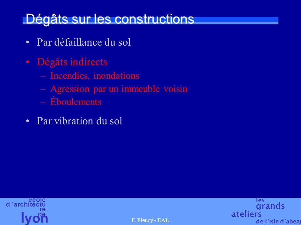 école d 'architectu re de l yon les grands ateliers de l'isle d'abeau F. Fleury - EAL Dégâts sur les constructions Par défaillance du sol Dégâts indir