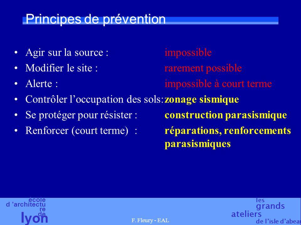 école d 'architectu re de l yon les grands ateliers de l'isle d'abeau F. Fleury - EAL Principes de prévention Agir sur la source :impossible Modifier