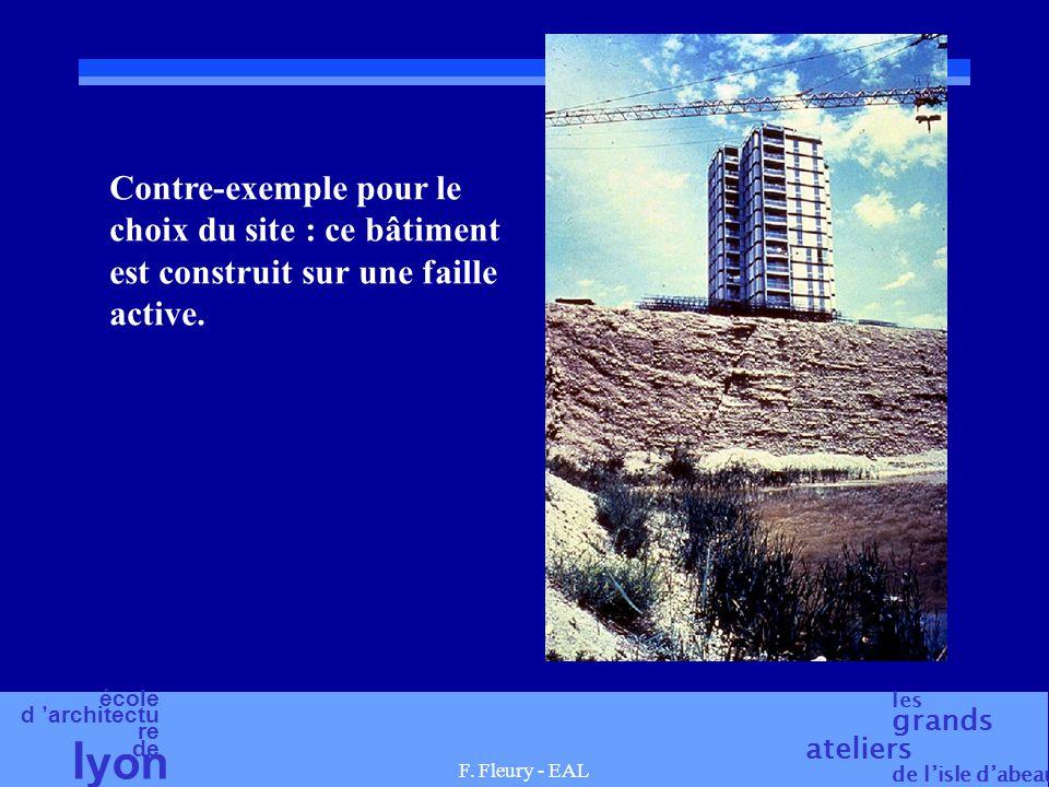 école d 'architectu re de l yon les grands ateliers de l'isle d'abeau F. Fleury - EAL Contre-exemple pour le choix du site : ce bâtiment est construit
