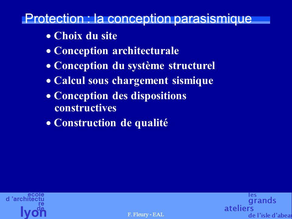 école d 'architectu re de l yon les grands ateliers de l'isle d'abeau F. Fleury - EAL Protection : la conception parasismique  Choix du site  Concep